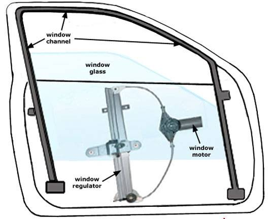 how bring manually my power window corolla driver side