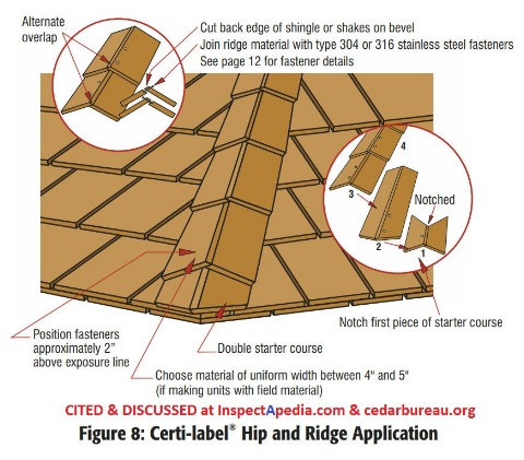 cssb new roof construction manual