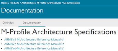 vax architecture reference manual pdf